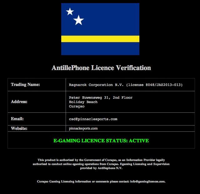 AntillePhone Licence Verification