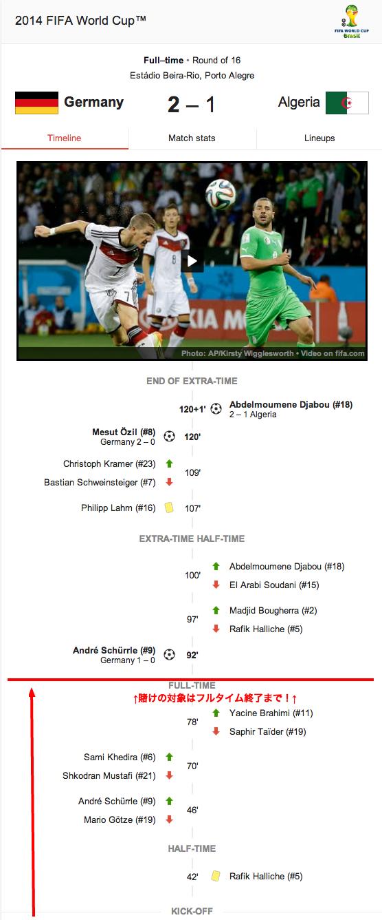 germany vs algeria   Google Search