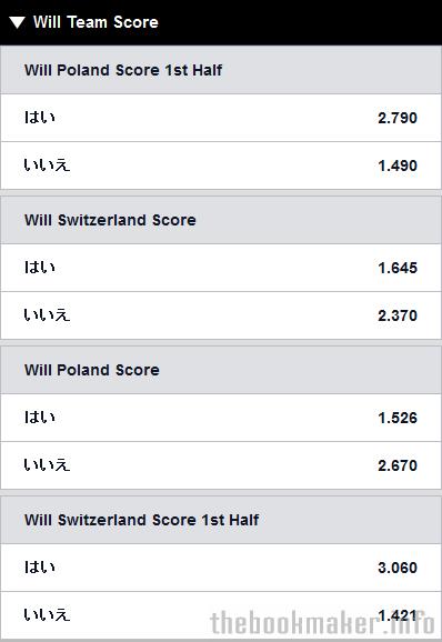 Will Team Score