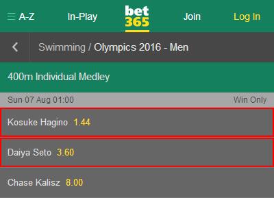 競泳_男子400m個人メドレー