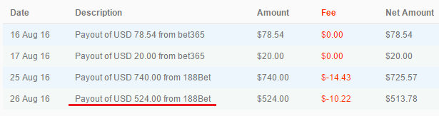 188bet-withdrawal