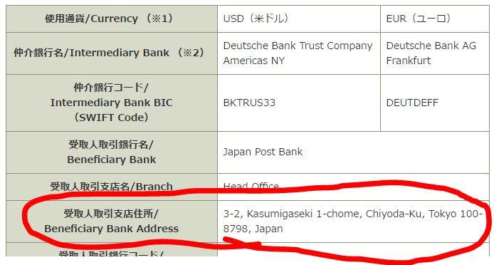 ゆうちょ銀行外国送金