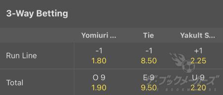bet365 - 3-Way Betting