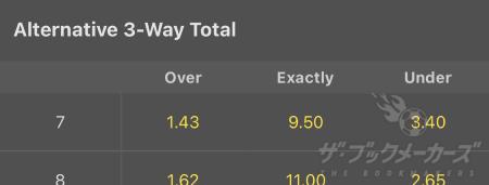 bet365 - Alternative 3-Way Total