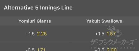 bet365 - Alternative 5 Innings Line