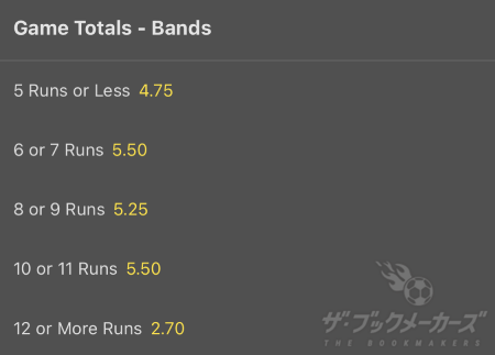 bet365 - Game Totals-Bands
