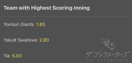 bet365 - Team With Highest Scoring Innings