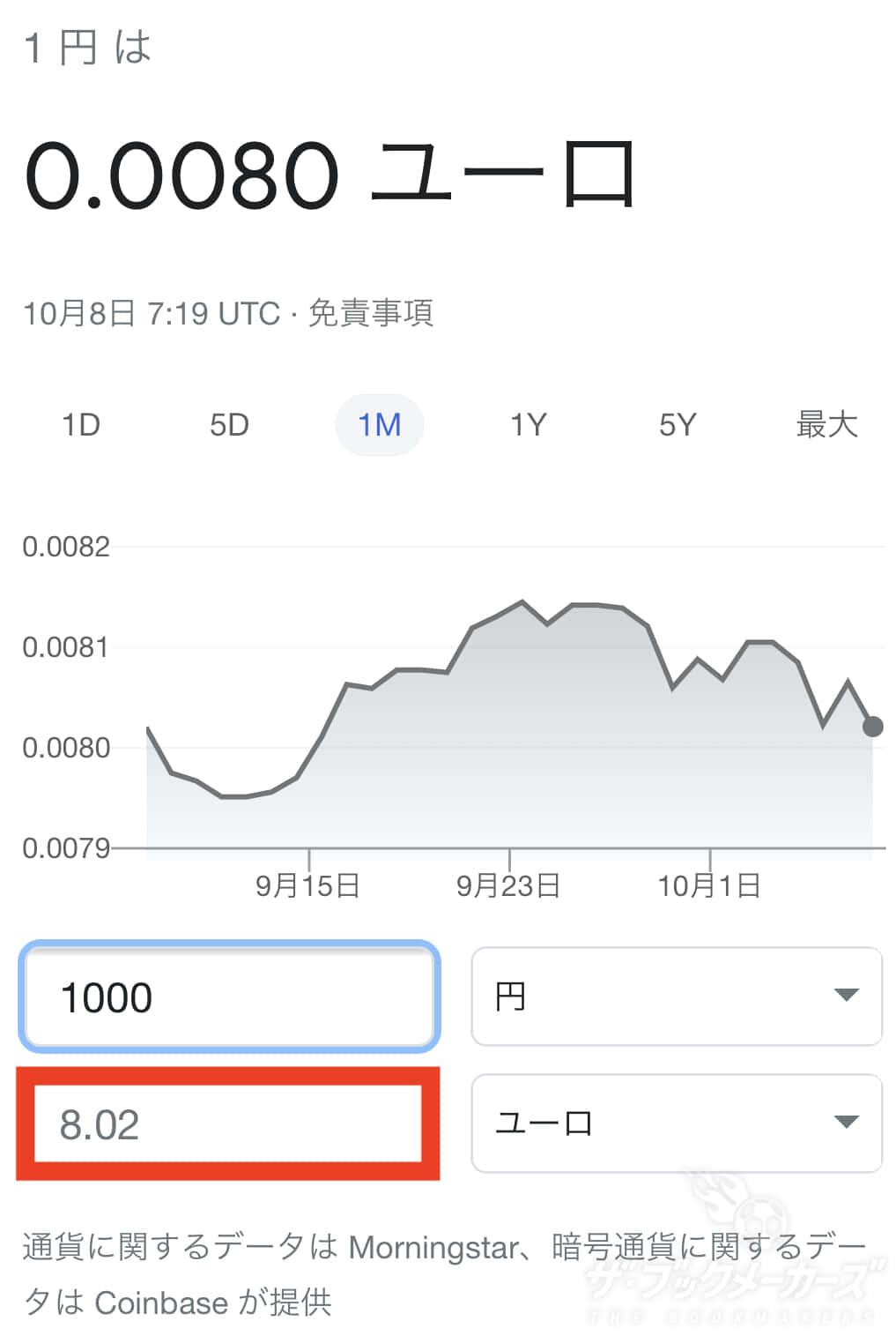 ユーロ円為替