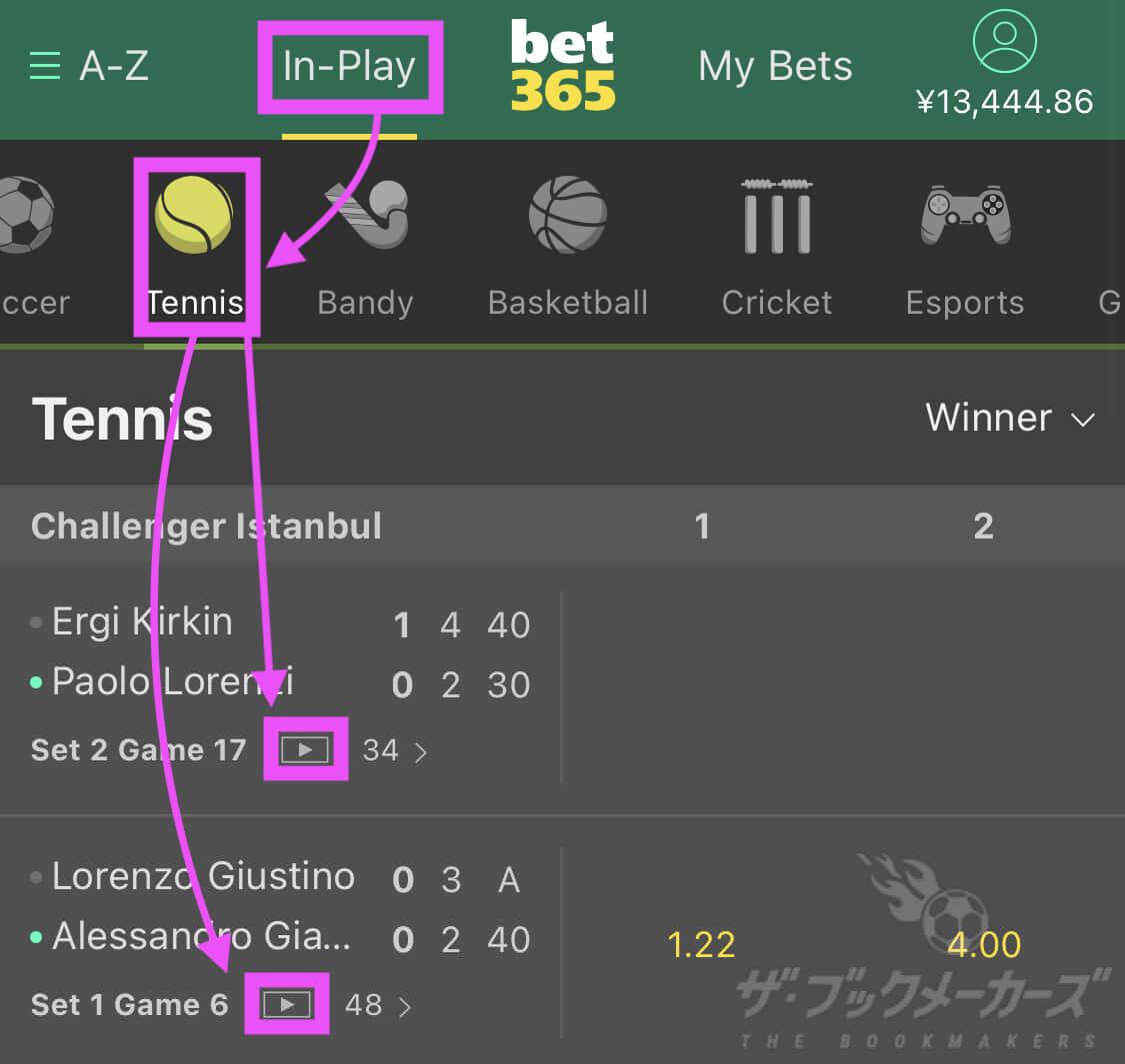 bet365テニス