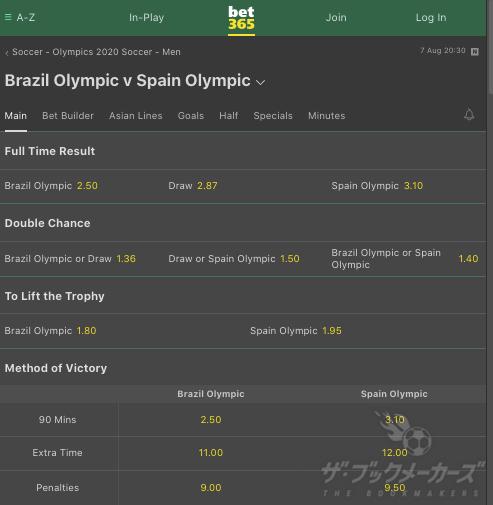 東京オリンピック・サッカー決勝 ブラジル対スペインのブックメーカー予想オッズ